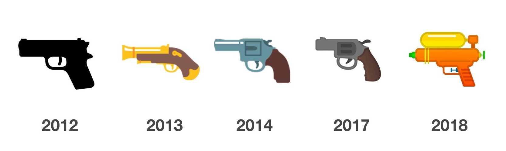 revolver ikonky