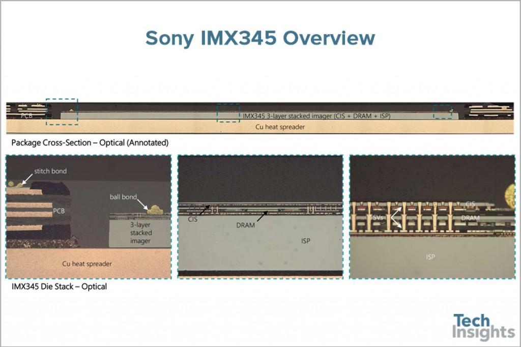 Sony IMX 345