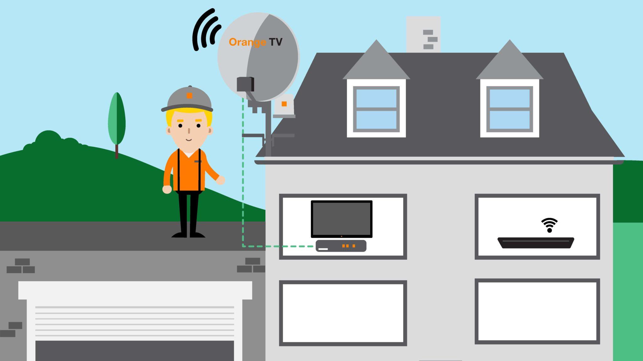 orange tv sa men dostupn je cez satelit aj internet tak to s ceny. Black Bedroom Furniture Sets. Home Design Ideas