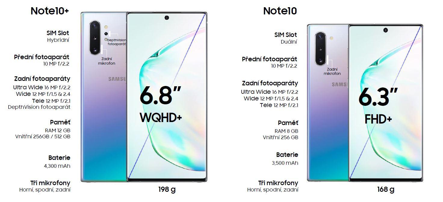 Comparison Nte10 vs Note10