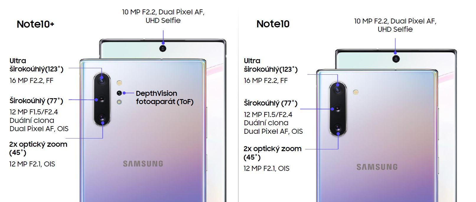 Comparison camera Note10 vs Note10