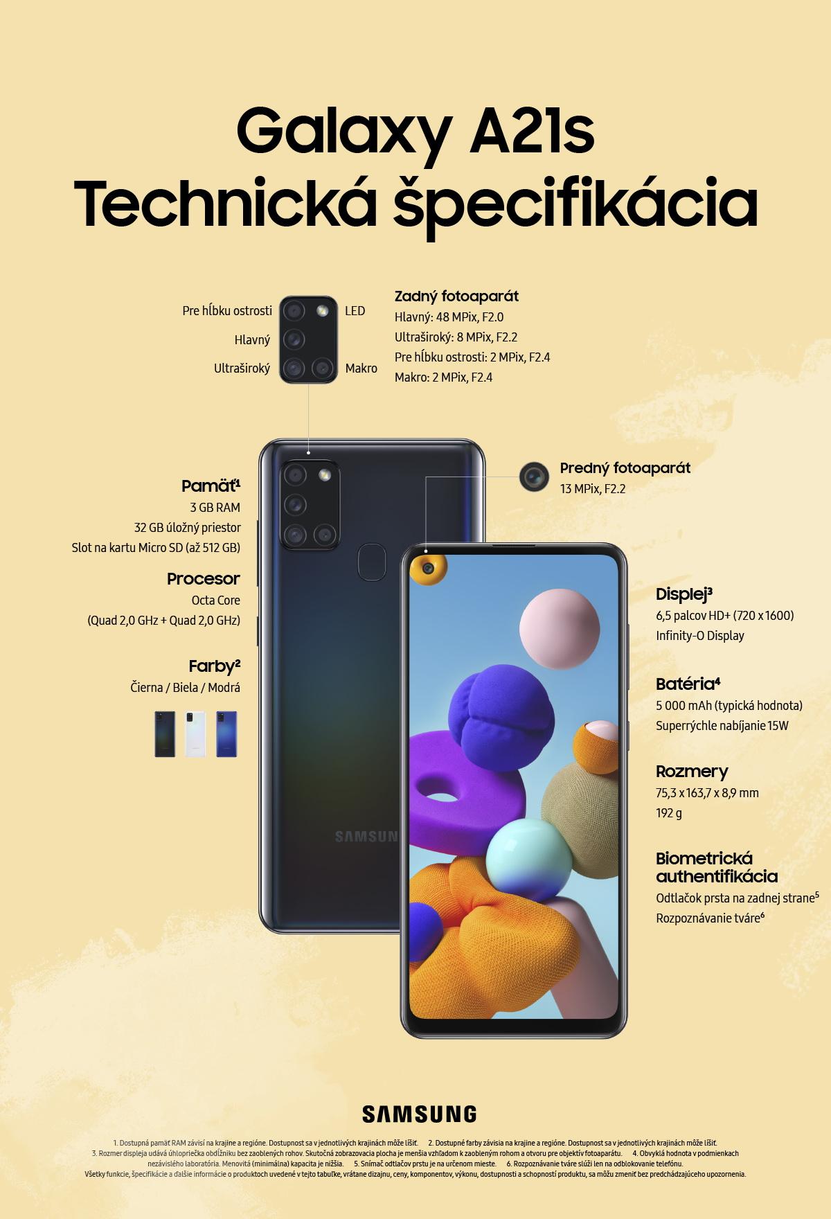 سامسونج قادمة إلى سلوفاكيا Galaxy A21s: يكلف 209 يورو ، ولديه 4 كاميرات ومعدات لائقة للغاية 1