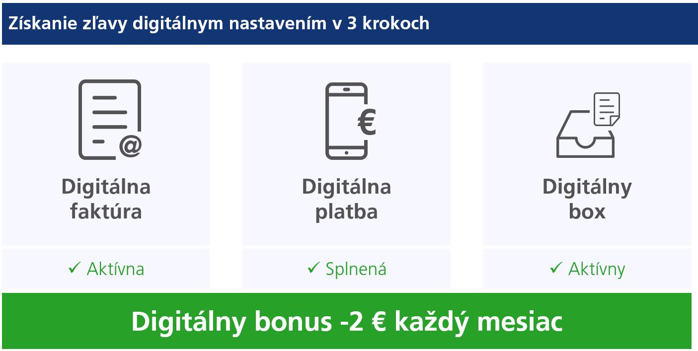 o2 digitalny bonus