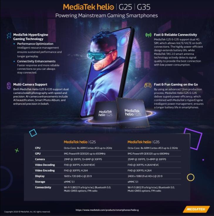 mediatek g35 g25