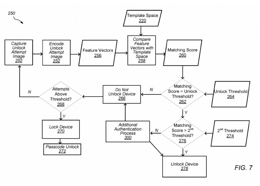apple patent face id 1