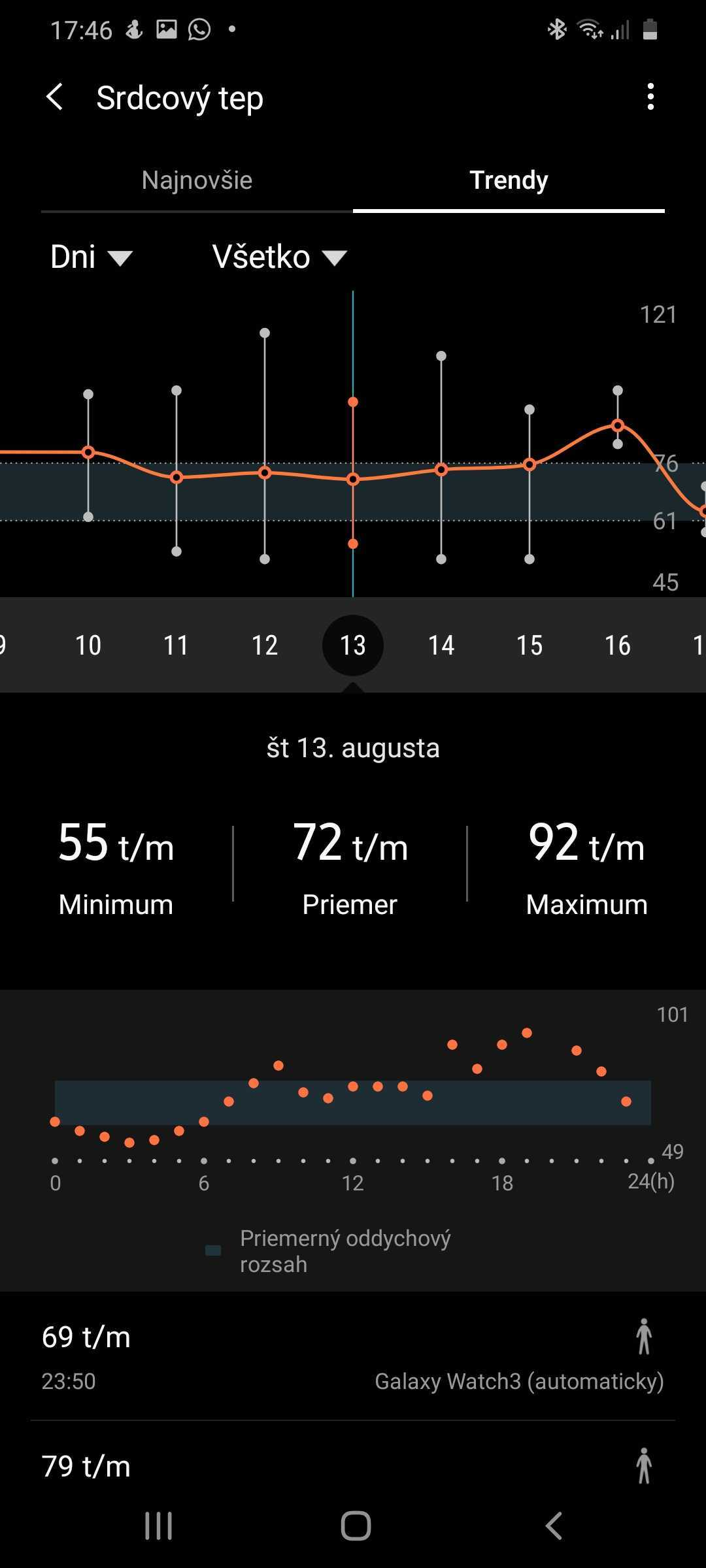 Screenshot 20200818 174635 Samsung Health