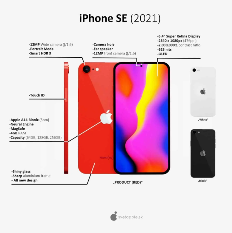 iphone se 2021 specifikacie